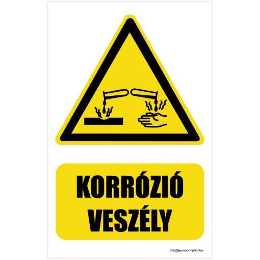 Vigyázat! Korrózióveszély